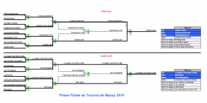 Phase finale_tournoi2016